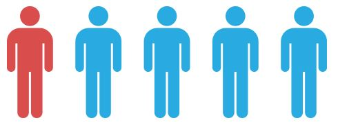 Five stickmen in a row. Four are blue, one is red.
